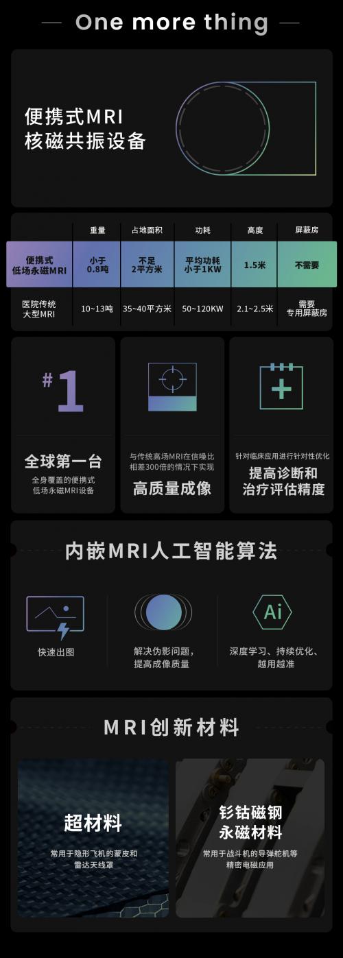 自研可穿戴操作系统Zepp OS亮相,一图读懂华米科技Next Beat大会