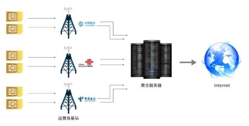 中琛物联再出新品 布局通信混合组网助力产业数智化发展