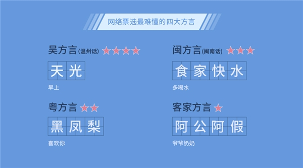 AI助手查余额,思必驰语音识别支持10多种方言