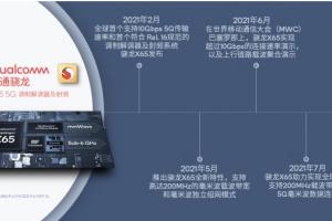 骁龙X65实现全球首个200MHz载波带宽毫米波数据连接,中国毫米波部署迎重大利好