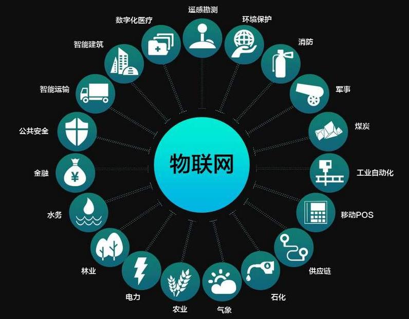 未来10大热门专业,人工智能高居榜首,电子科技大学获批建设资格