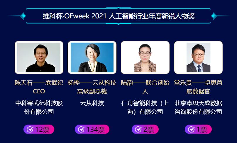 角逐开始!维科杯·OFweek 2021物联网与人工智能行业年度评选等你来投票