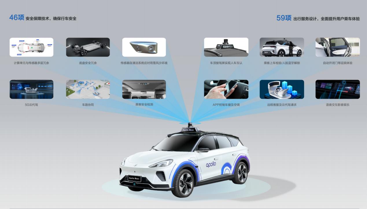 2021百度自动驾驶出行服务半年报告重磅发布,自动驾驶商业化趋势已定